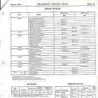 1970 Engine Tuning and Specifications; Chevrolet Service News, March 1970 by Administrator