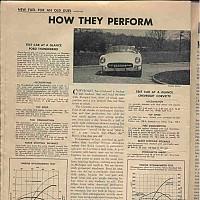 1954 Corvette vs. 1955 Thunderbird; Motor Trend, June 1954 by Administrator