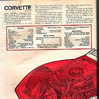 Car Life, April 1970 - 1968 SCCA L-88 Race Car by david